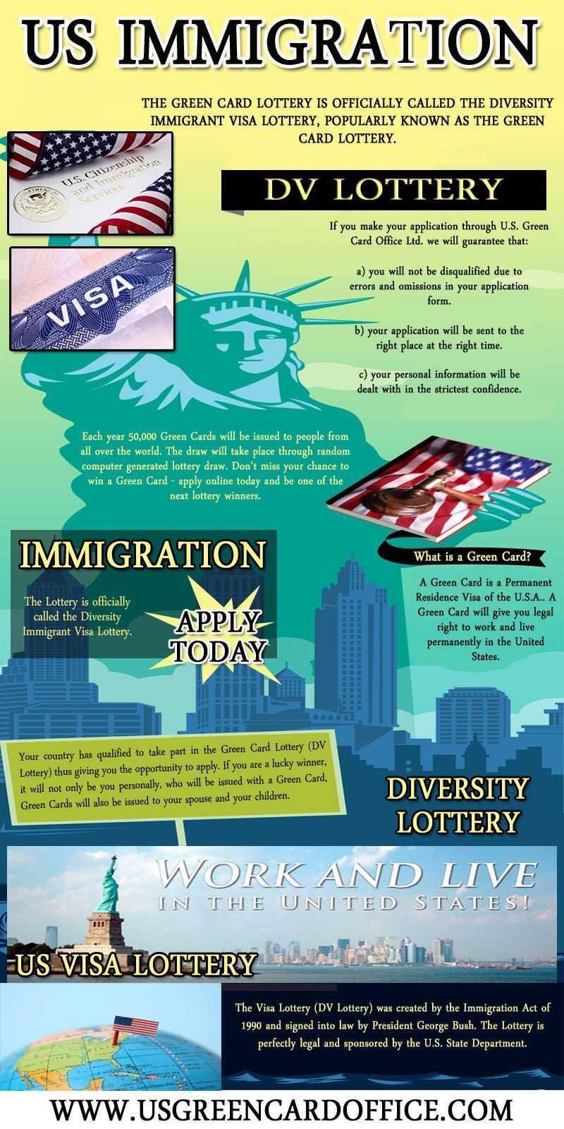 Loterie de la carte verte des États-Unis   programme de visa de diversité   dv-2022