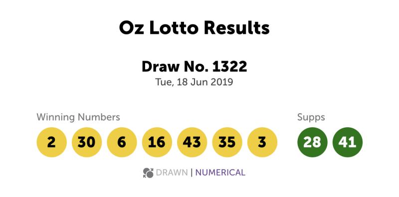 Loto Oz - loto oz | acheter des billets de loto oz en ligne