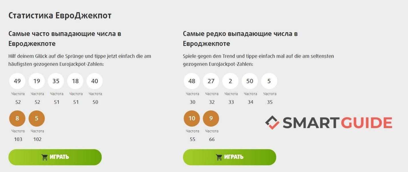 Eurojackpot lotteri