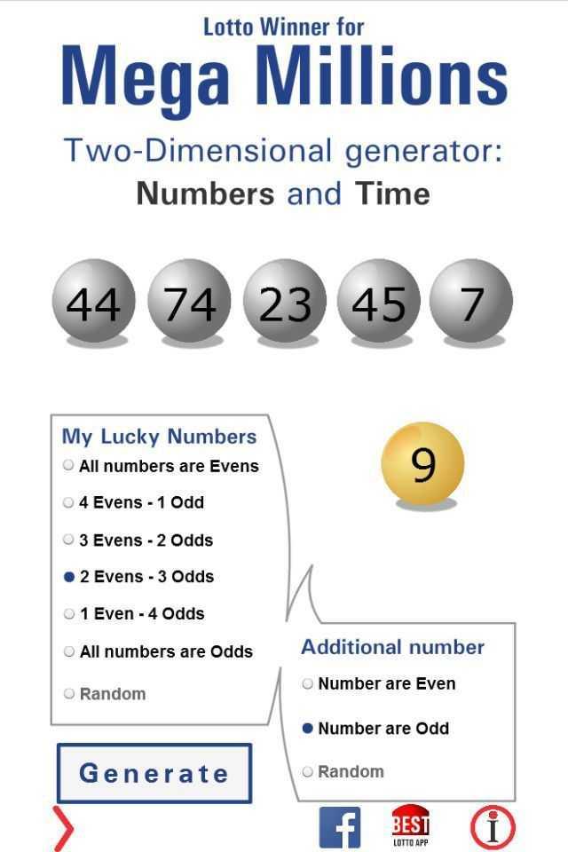 Vencedores de Mega milhões | maiores jackpots