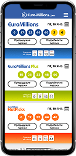 Kontakt euro-millions.com