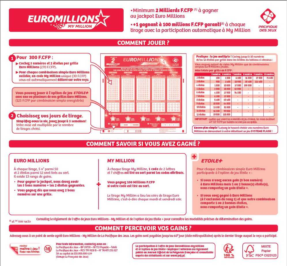 Euromillions: result of the draw, statistics and tools