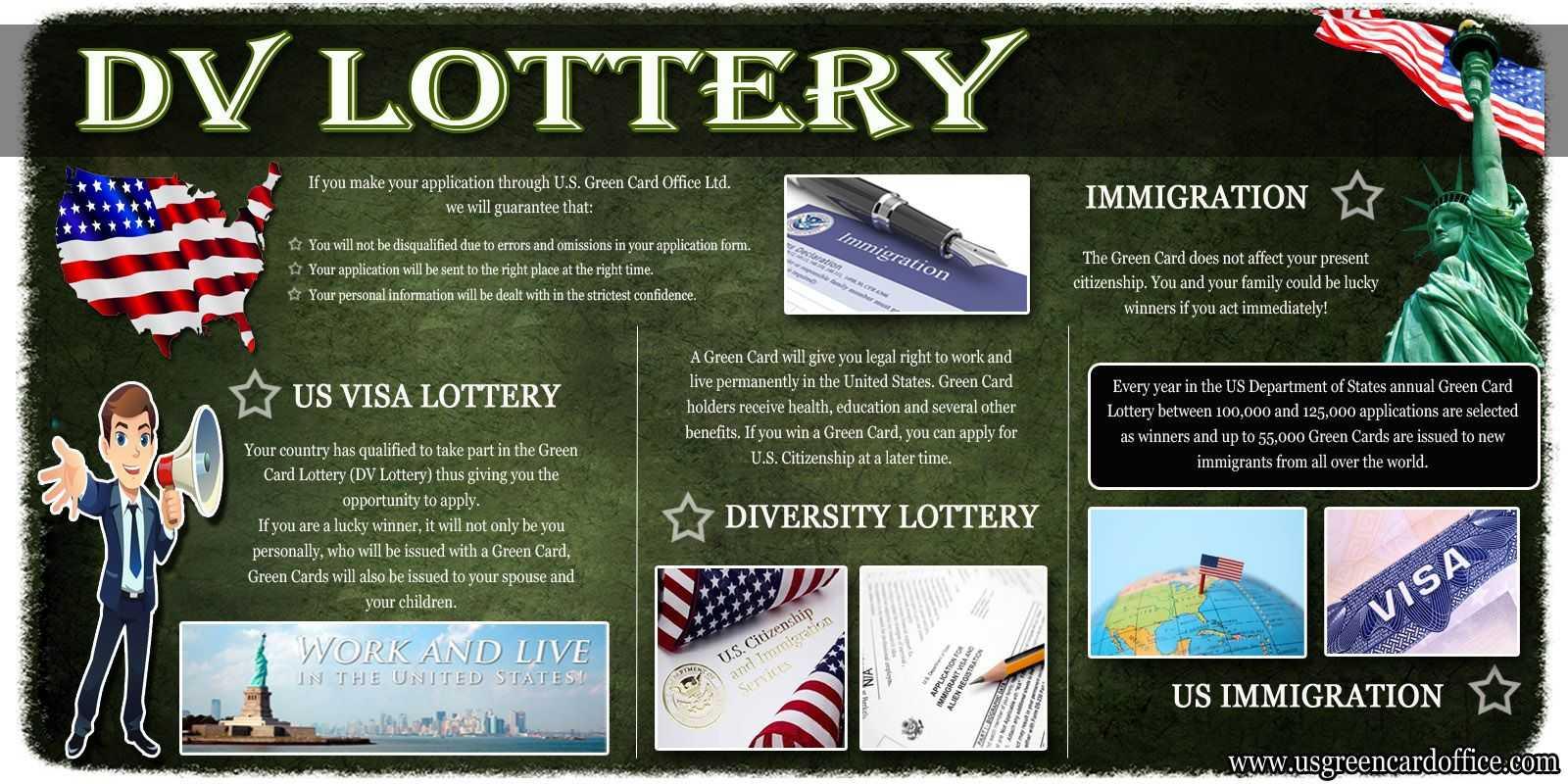 Statistiques de Lotto America