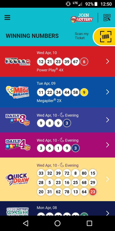 Sydafrikansk nationalt lotteri