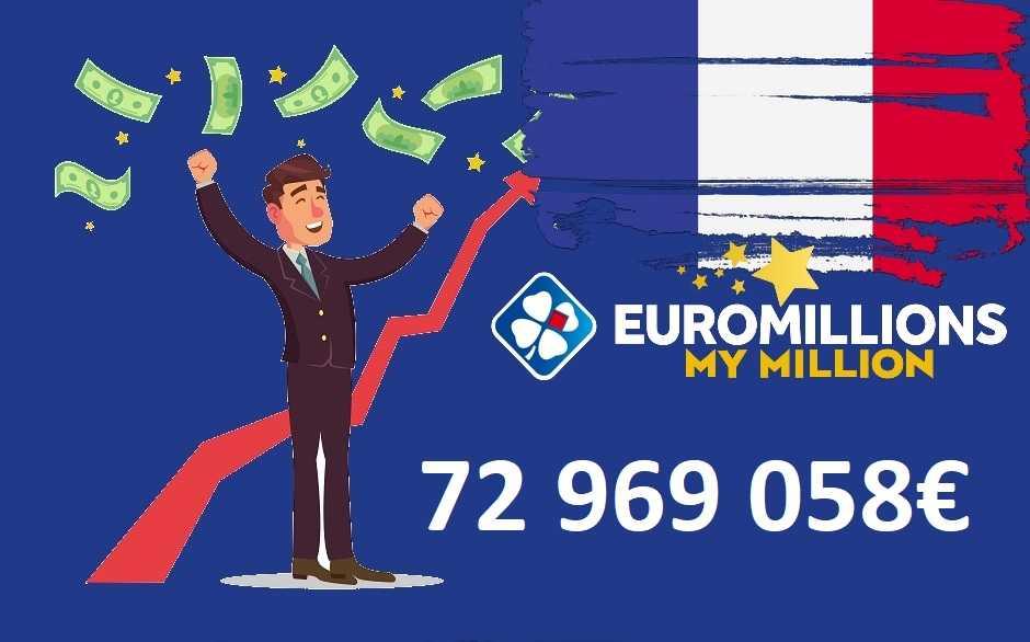 Hrajte euromilióny online: srovnání cen na lotto.eu