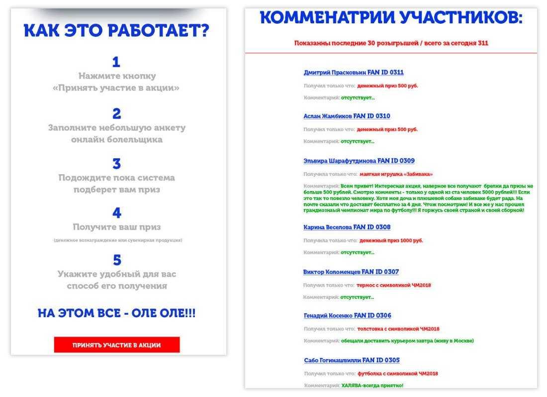 Problem istället för ett pris. hur man inte blir offer för fusk när man deltar i en ritning | personliga pengar | pengar | aif Chelyabinsk